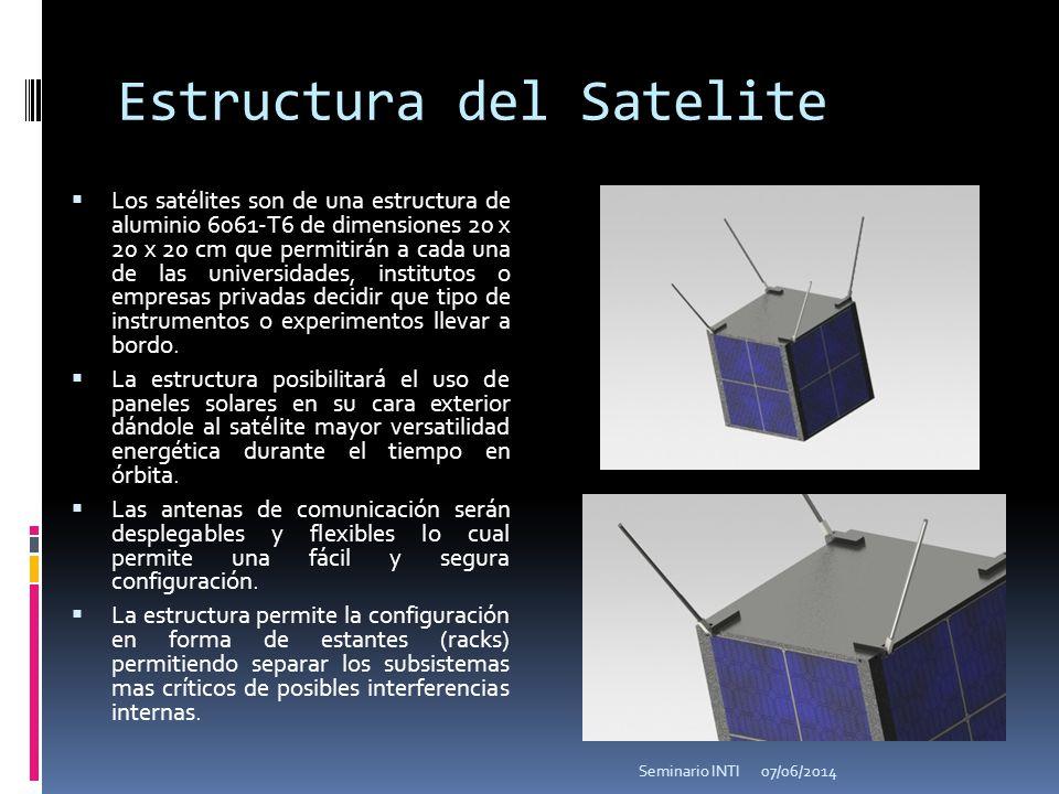Estructura del Satelite