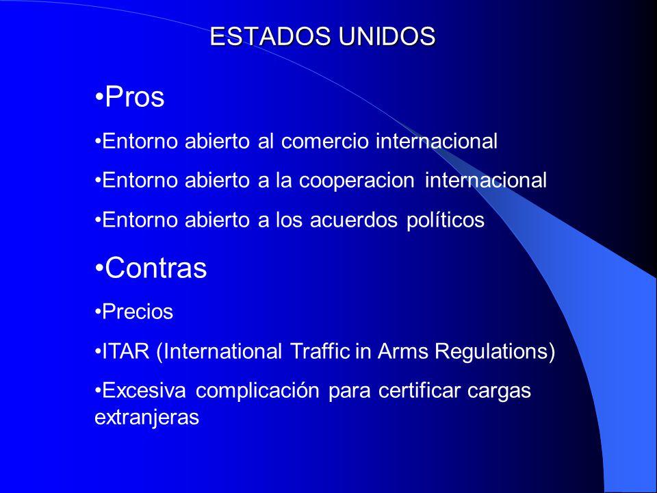 Pros Contras ESTADOS UNIDOS Entorno abierto al comercio internacional