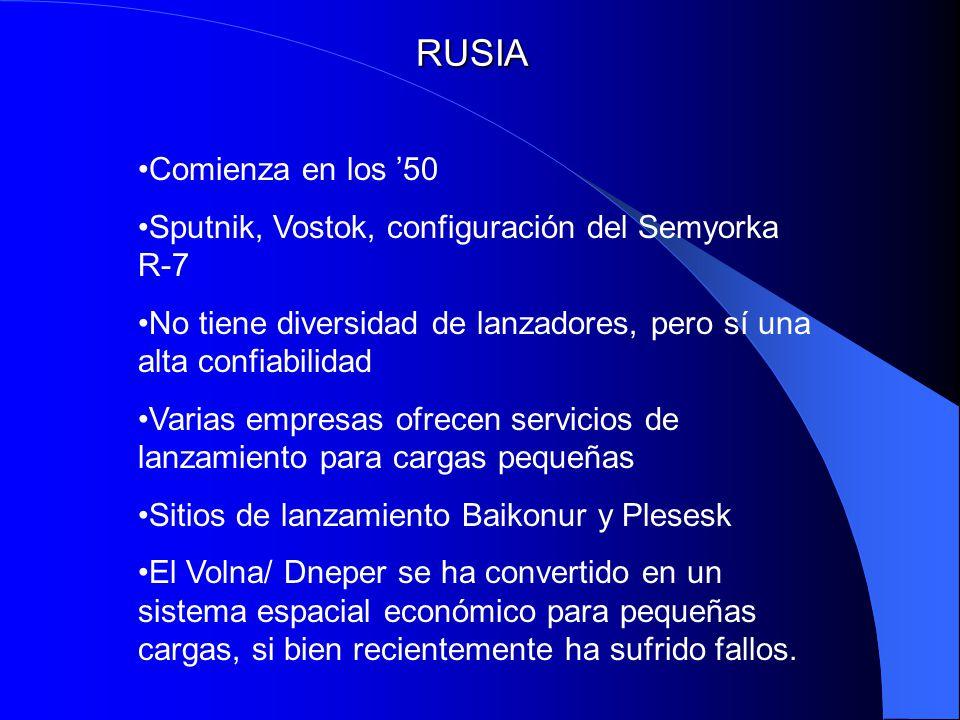 RUSIA Comienza en los '50. Sputnik, Vostok, configuración del Semyorka R-7. No tiene diversidad de lanzadores, pero sí una alta confiabilidad.