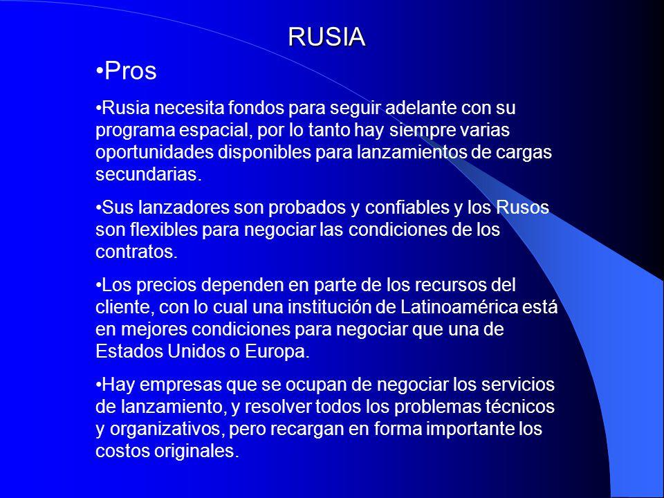 RUSIA Pros.
