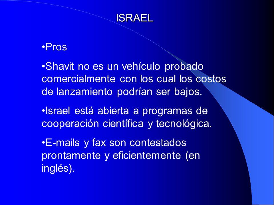 ISRAEL Pros. Shavit no es un vehículo probado comercialmente con los cual los costos de lanzamiento podrían ser bajos.