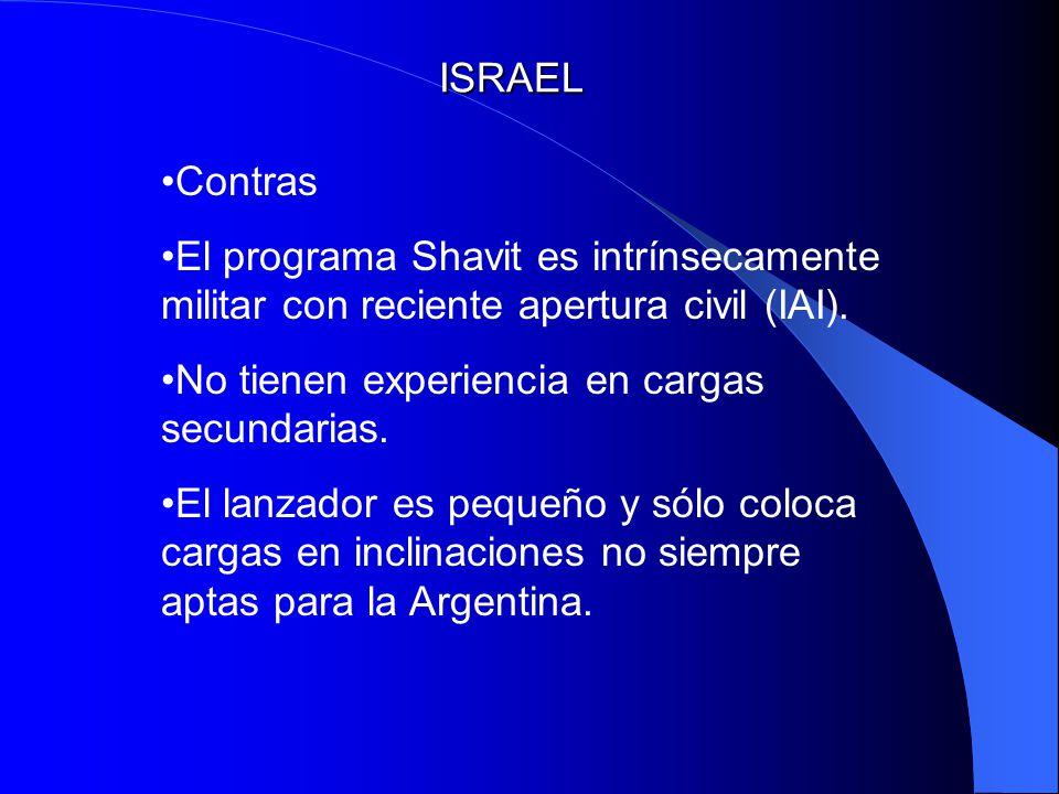 ISRAEL Contras. El programa Shavit es intrínsecamente militar con reciente apertura civil (IAI). No tienen experiencia en cargas secundarias.