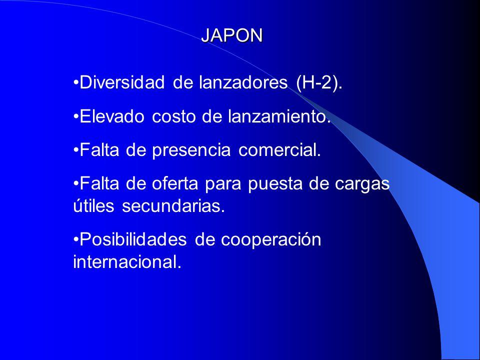 JAPON Diversidad de lanzadores (H-2). Elevado costo de lanzamiento. Falta de presencia comercial.