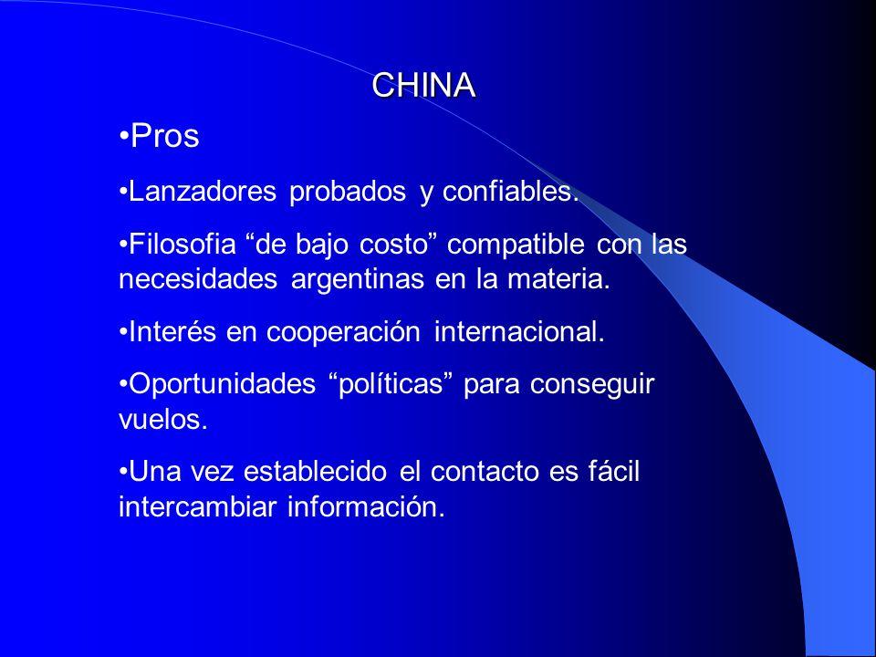 CHINA Pros Lanzadores probados y confiables.