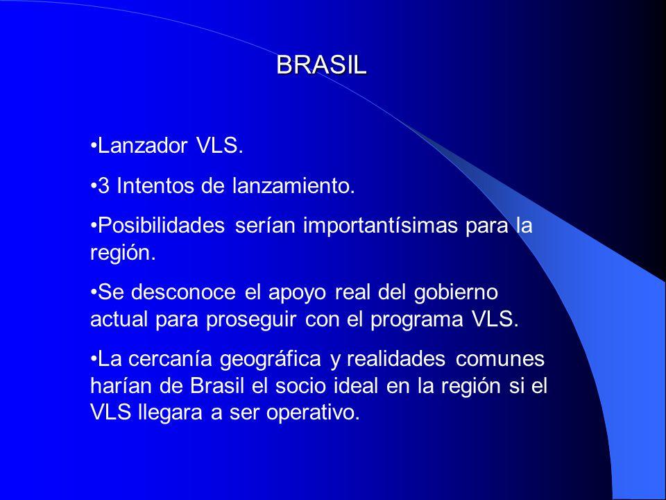BRASIL Lanzador VLS. 3 Intentos de lanzamiento.