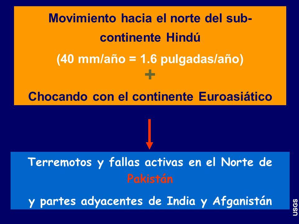 + Movimiento hacia el norte del sub-continente Hindú
