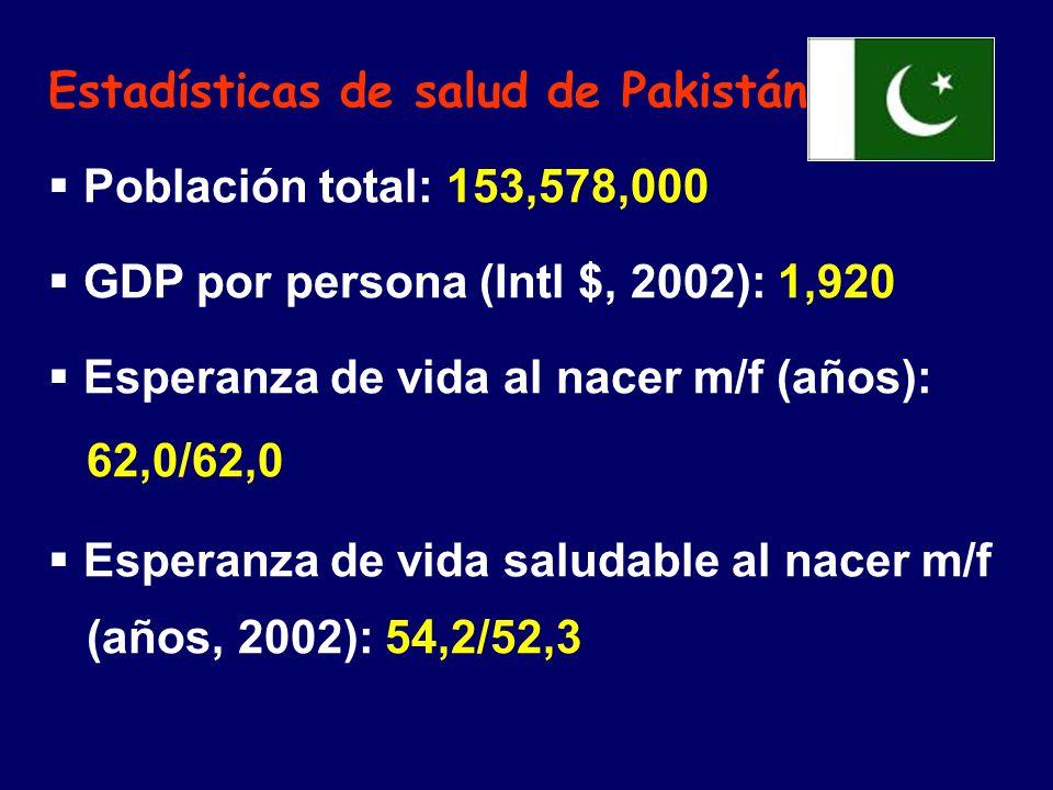 Estadísticas de salud de Pakistán: Población total: 153,578,000