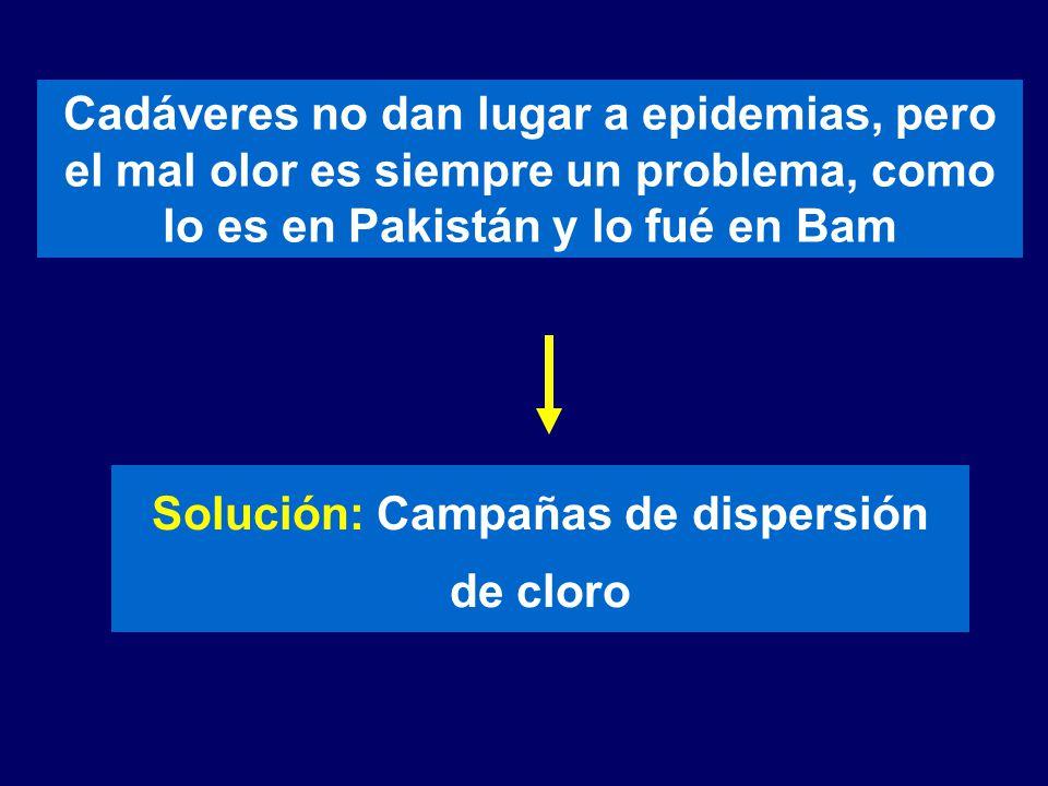 Solución: Campañas de dispersión de cloro