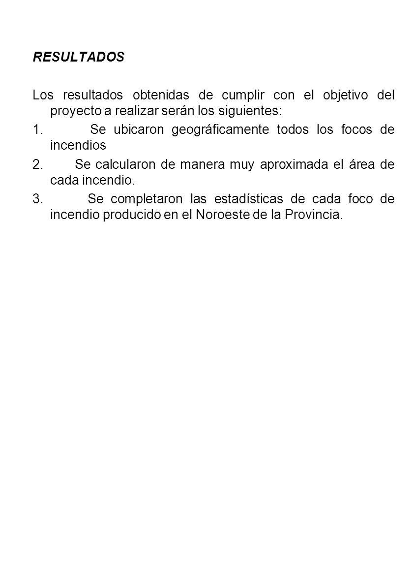 RESULTADOS Los resultados obtenidas de cumplir con el objetivo del proyecto a realizar serán los siguientes: