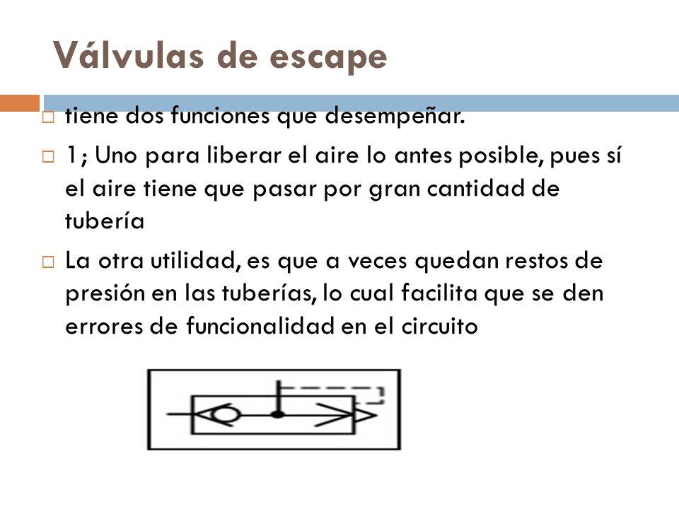 Válvulas de escape tiene dos funciones que desempeñar.