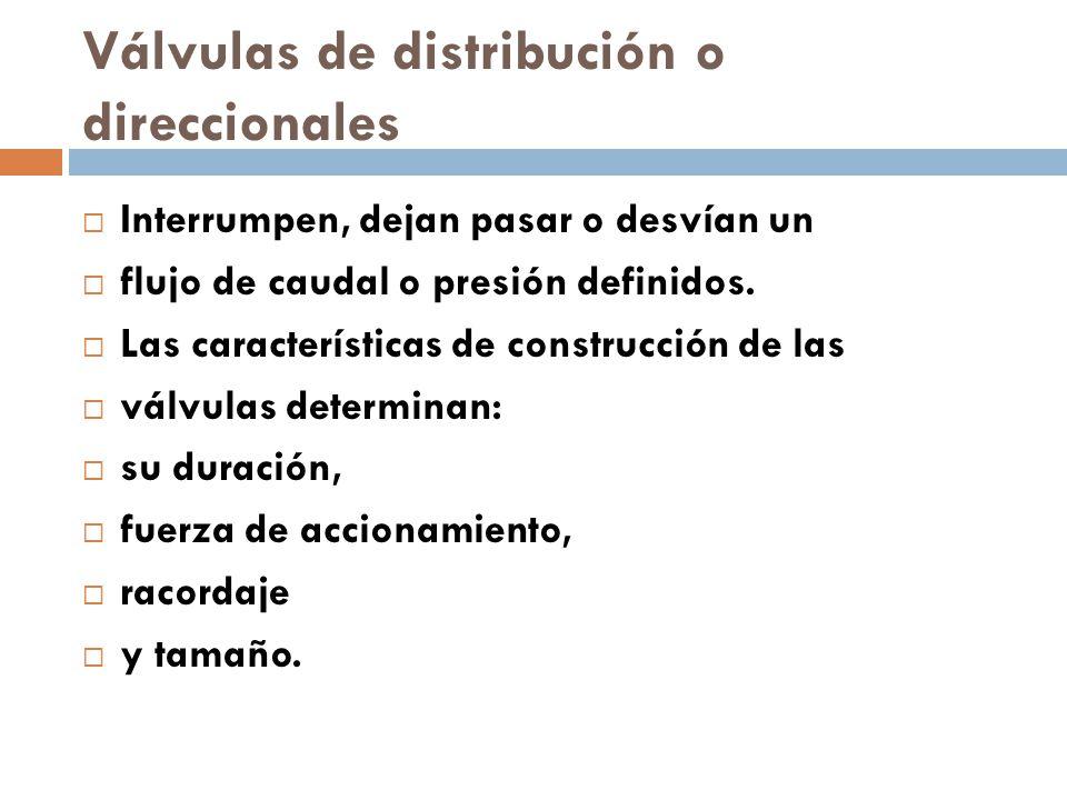 Válvulas de distribución o direccionales