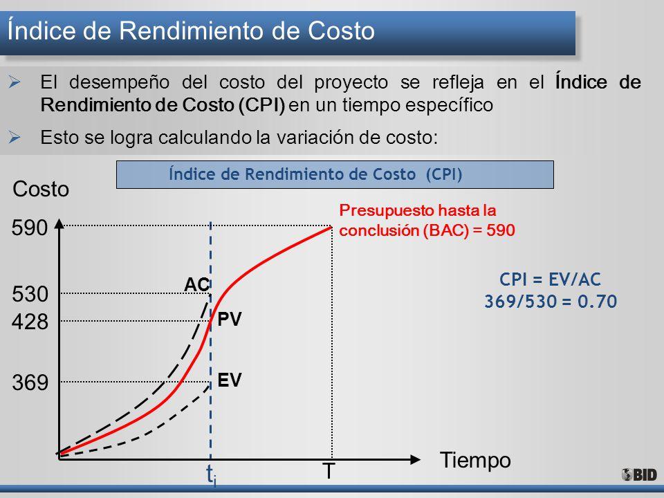 Índice de Rendimiento de Costo