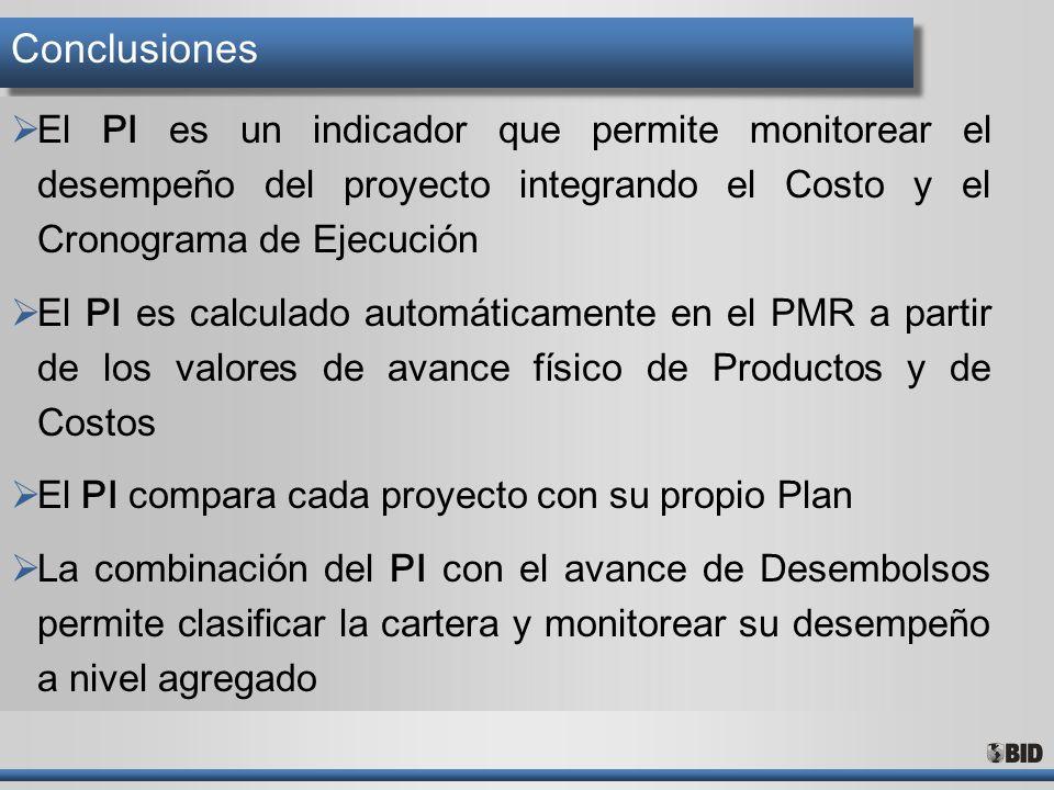 Conclusiones El PI es un indicador que permite monitorear el desempeño del proyecto integrando el Costo y el Cronograma de Ejecución.