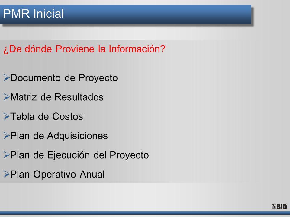 PMR Inicial ¿De dónde Proviene la Información Documento de Proyecto