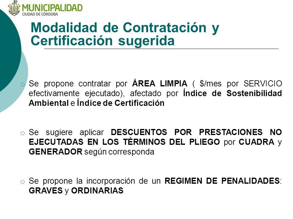 Modalidad de Contratación y Certificación sugerida