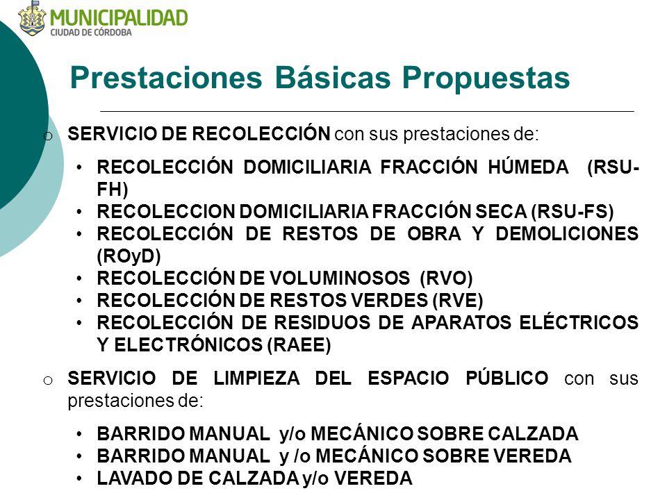 Prestaciones Básicas Propuestas