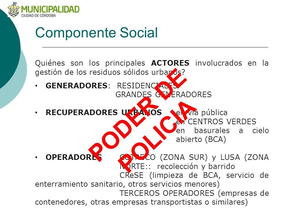 PODER DE POLICIA Componente Social