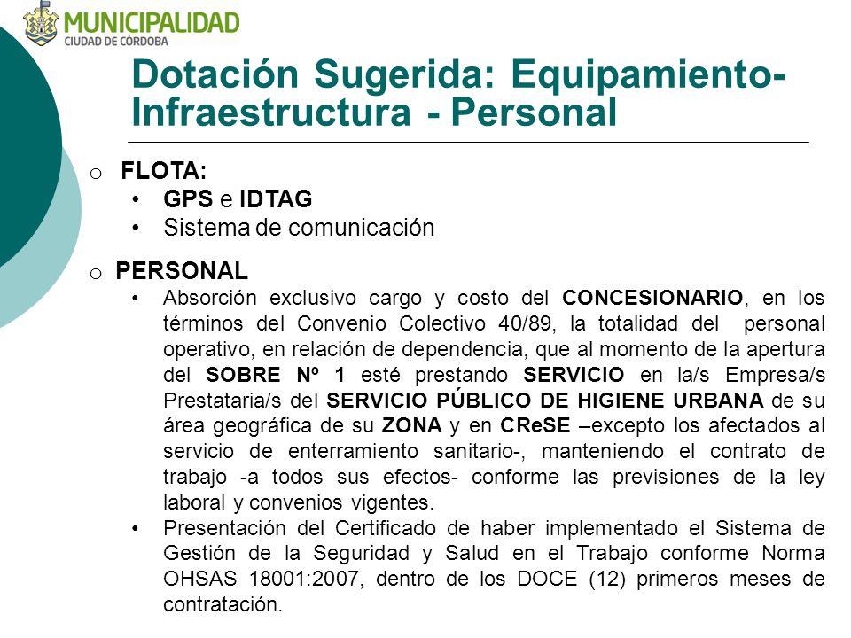 Dotación Sugerida: Equipamiento- Infraestructura - Personal