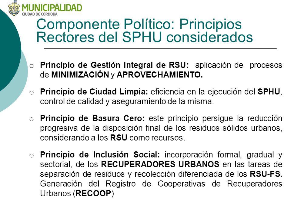 Componente Político: Principios Rectores del SPHU considerados