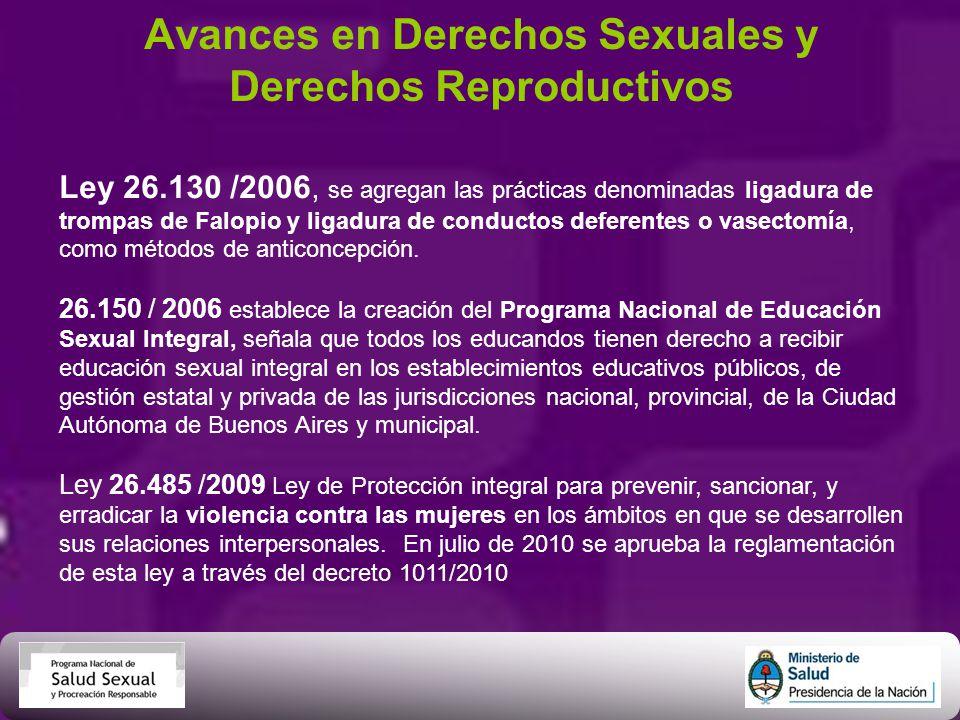 Avances en Derechos Sexuales y Derechos Reproductivos