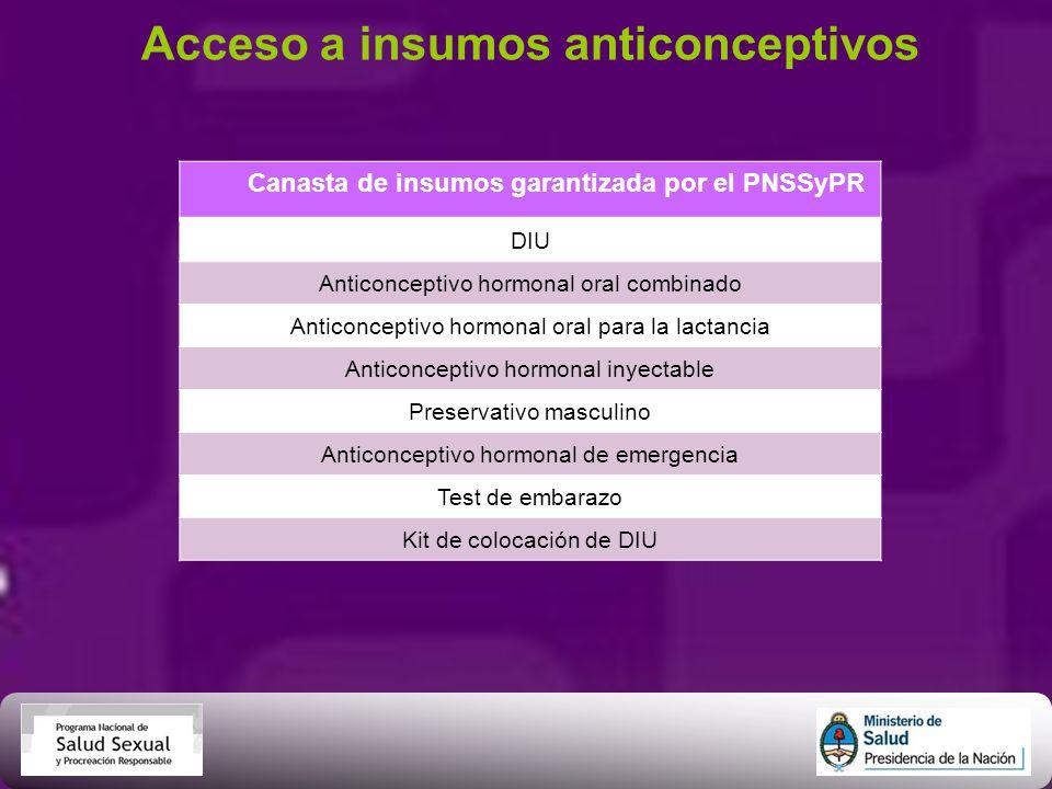 Acceso a insumos anticonceptivos