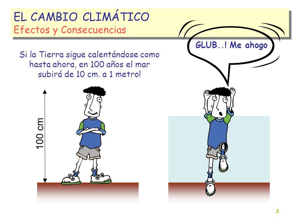 EL CAMBIO CLIMÁTICO Efectos y Consecuencias 100 cm GLUB..! Me ahogo