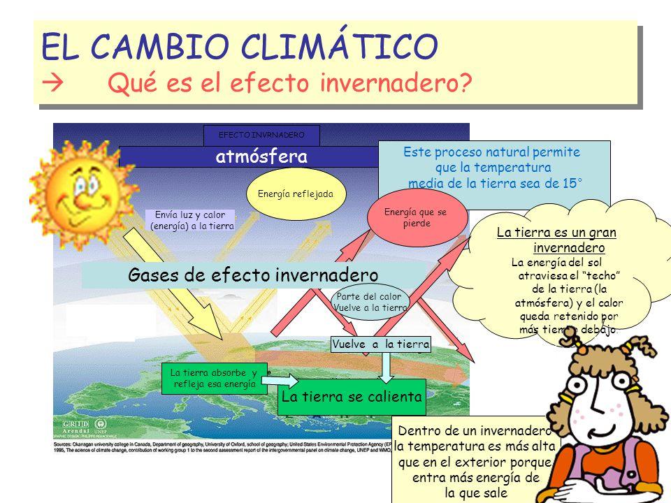 EL CAMBIO CLIMÁTICO  Qué es el efecto invernadero
