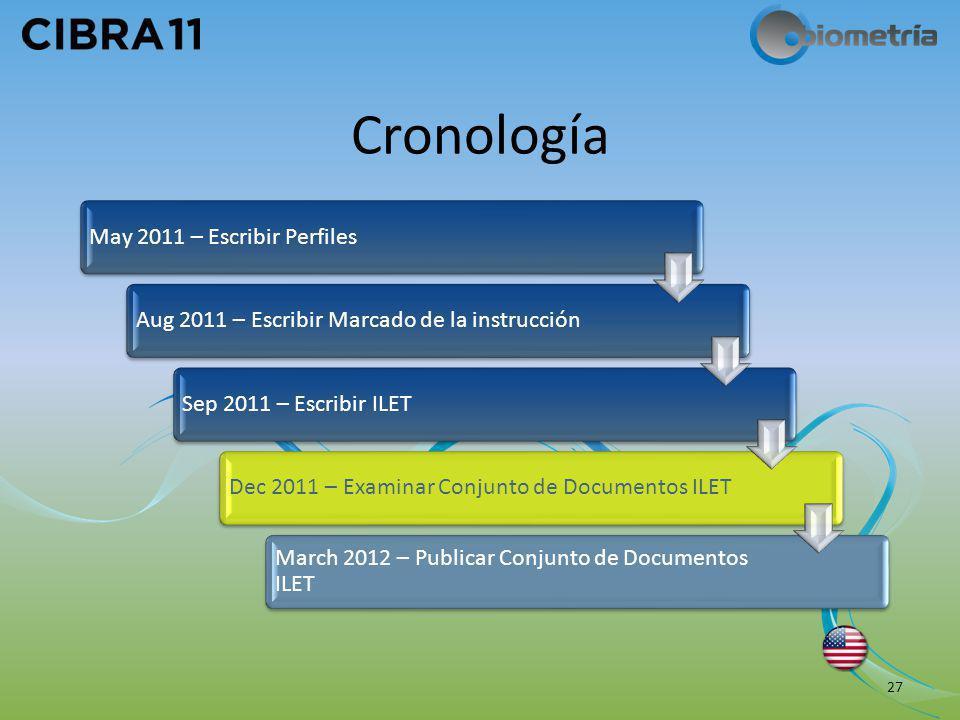 Cronología May 2011 – Escribir Perfiles. Aug 2011 – Escribir Marcado de la instrucción. Sep 2011 – Escribir ILET.