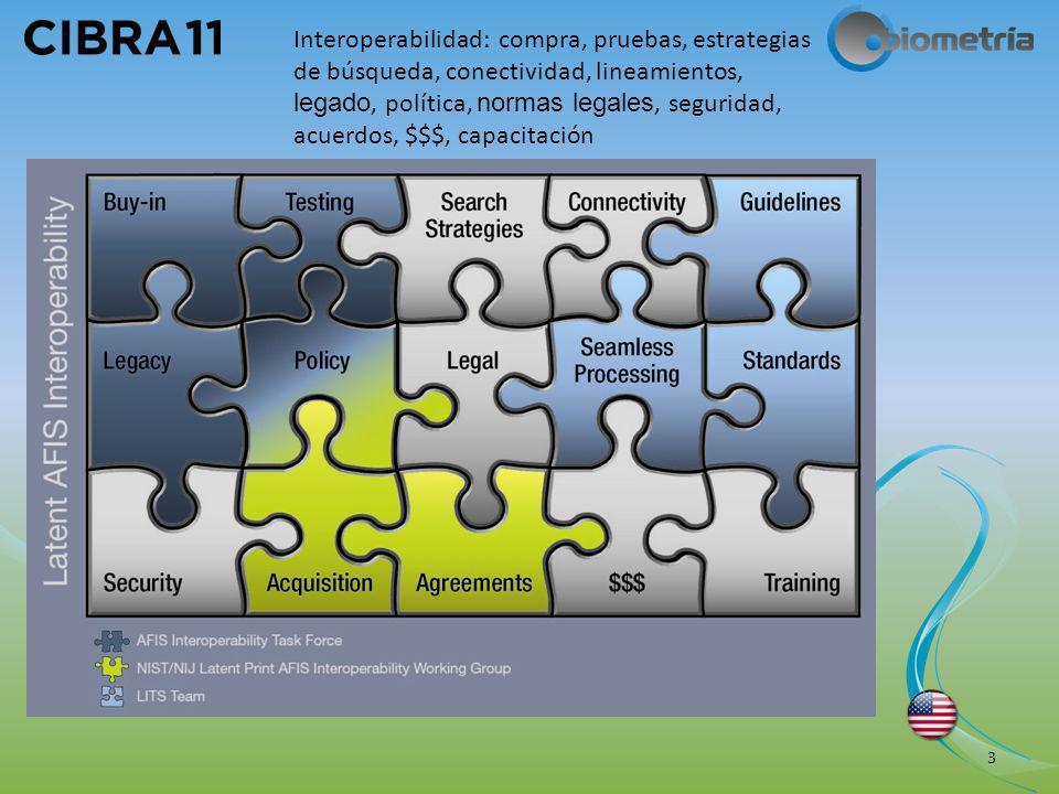 Interoperabilidad: compra, pruebas, estrategias de búsqueda, conectividad, lineamientos, legado, política, normas legales, seguridad, acuerdos, $$$, capacitación