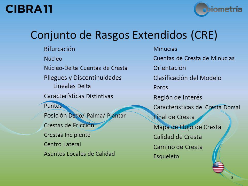 Conjunto de Rasgos Extendidos (CRE)