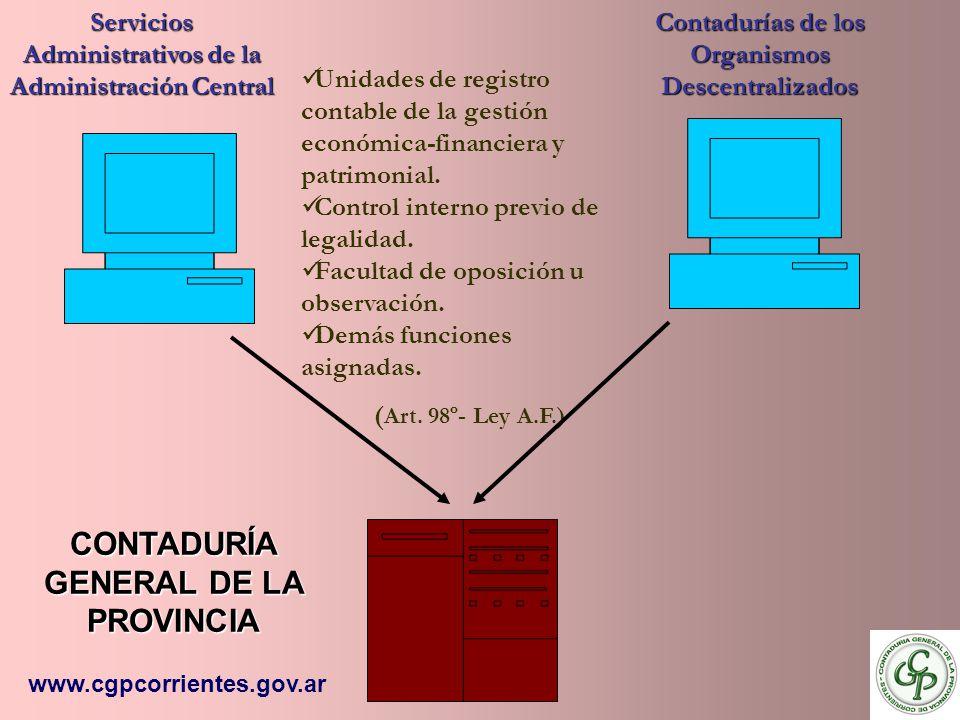 CONTADURÍA GENERAL DE LA PROVINCIA