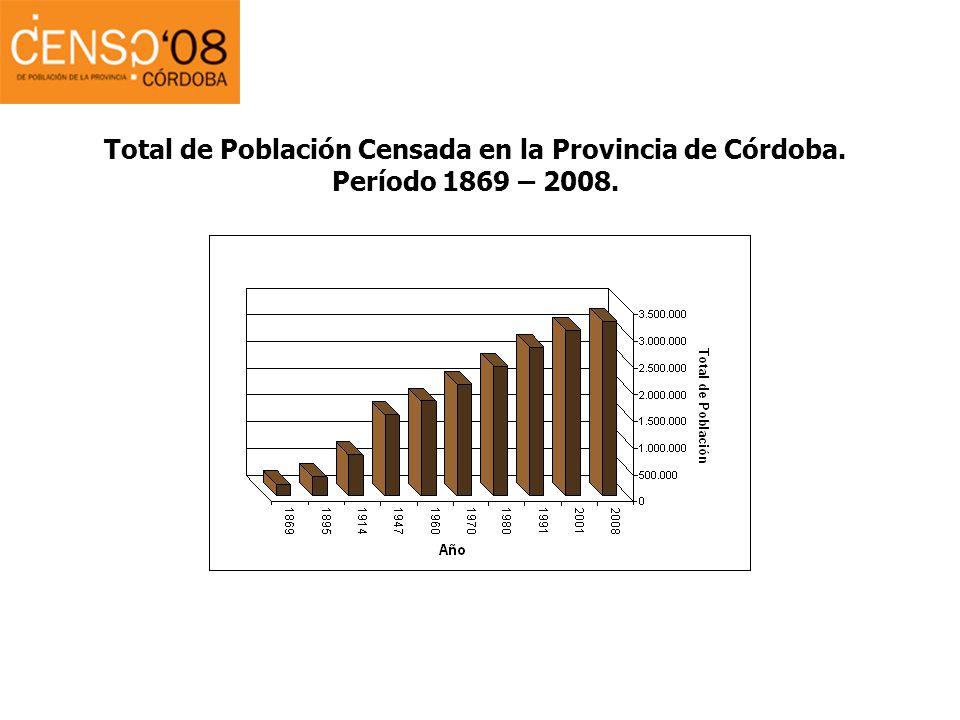 Total de Población Censada en la Provincia de Córdoba