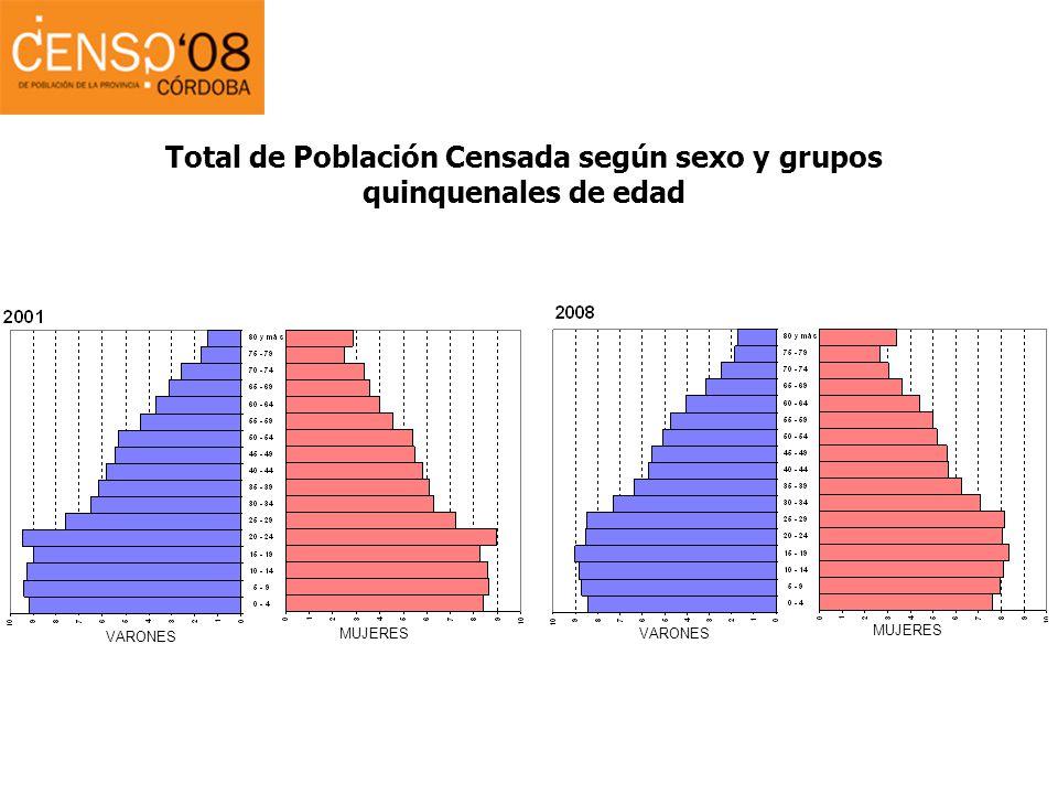 Total de Población Censada según sexo y grupos quinquenales de edad