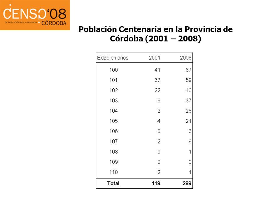 Población Centenaria en la Provincia de Córdoba (2001 – 2008)