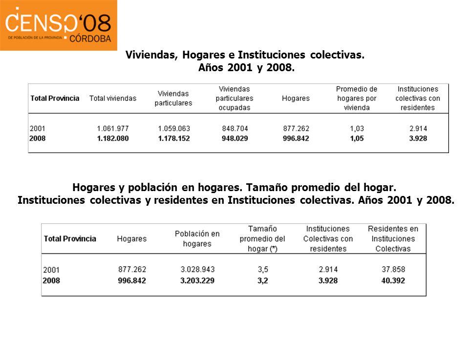 Viviendas, Hogares e Instituciones colectivas. Años 2001 y 2008.