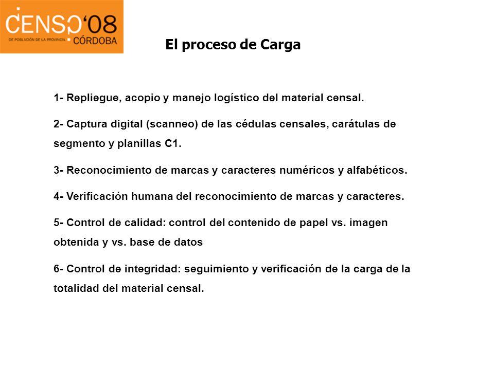 El proceso de Carga 1- Repliegue, acopio y manejo logístico del material censal.