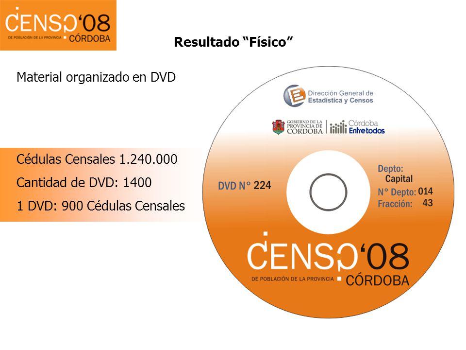 Resultado Físico Material organizado en DVD. Cédulas Censales 1.240.000. Cantidad de DVD: 1400.