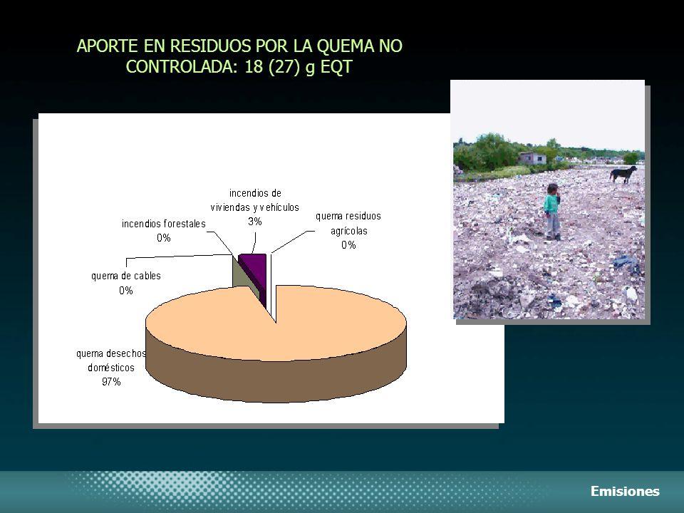 APORTE EN RESIDUOS POR LA QUEMA NO CONTROLADA: 18 (27) g EQT