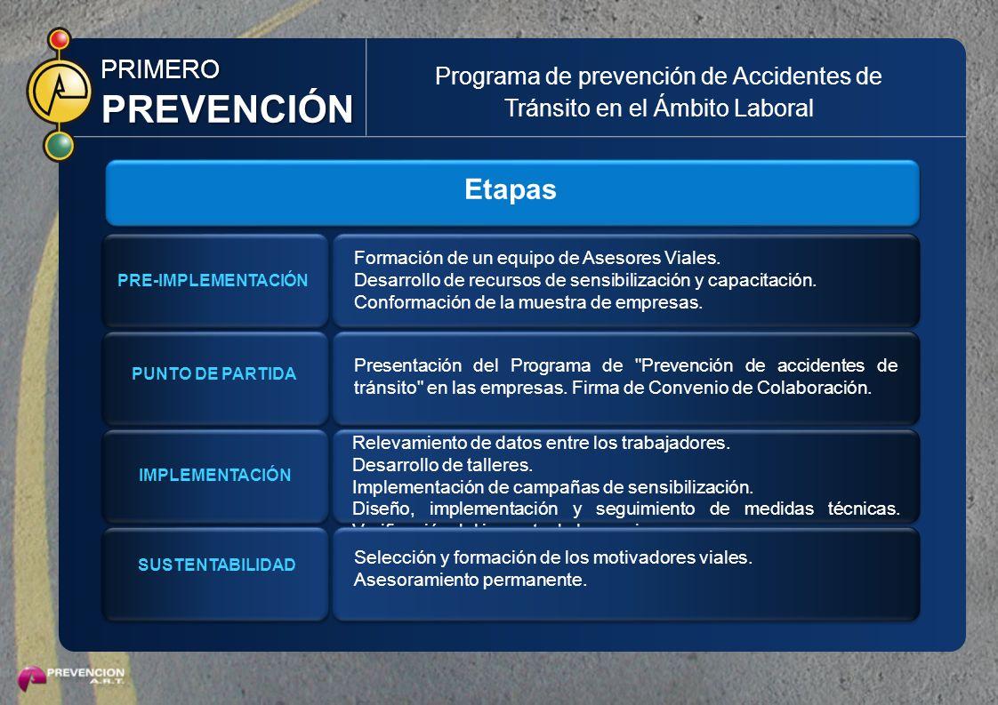 Programa de prevención de Accidentes de Tránsito en el Ámbito Laboral