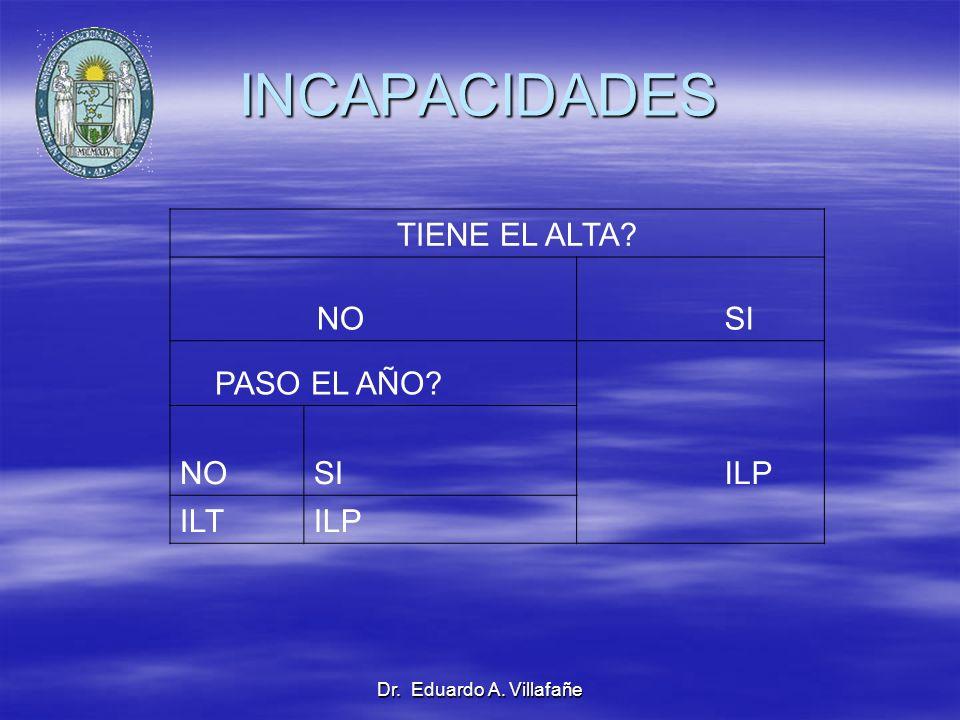 INCAPACIDADES TIENE EL ALTA NO SI PASO EL AÑO ILP ILT