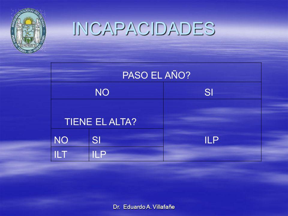 INCAPACIDADES PASO EL AÑO NO SI TIENE EL ALTA ILP ILT