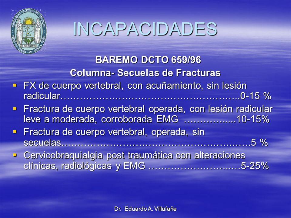 Columna- Secuelas de Fracturas