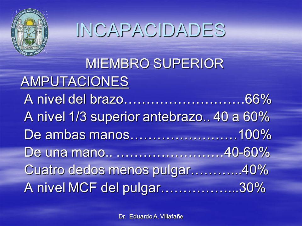 INCAPACIDADES MIEMBRO SUPERIOR AMPUTACIONES