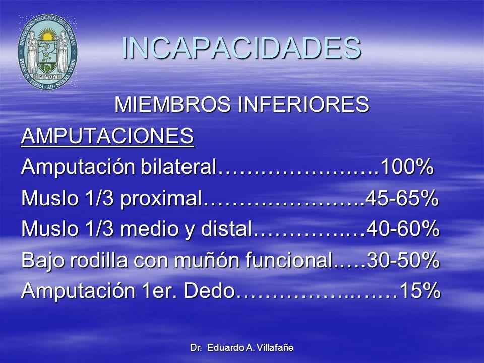 INCAPACIDADES MIEMBROS INFERIORES AMPUTACIONES