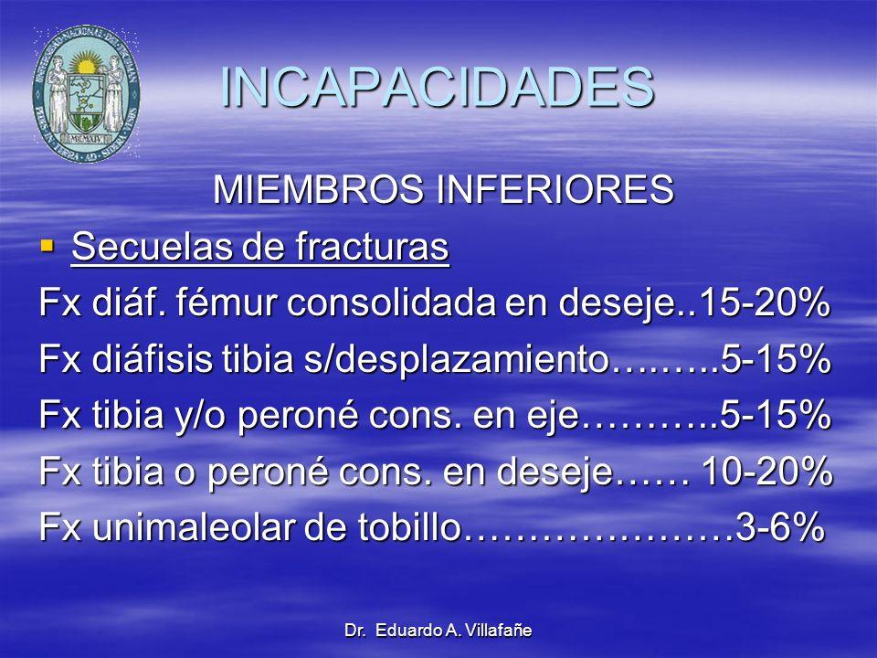 INCAPACIDADES MIEMBROS INFERIORES Secuelas de fracturas