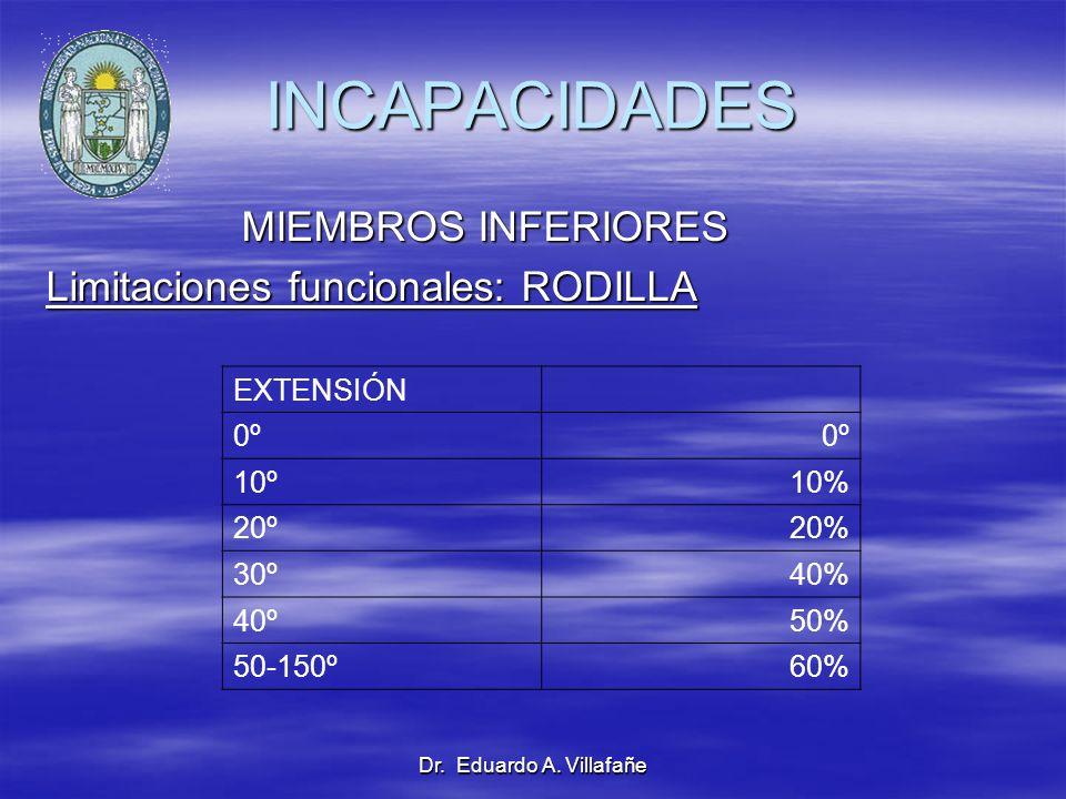 INCAPACIDADES MIEMBROS INFERIORES Limitaciones funcionales: RODILLA
