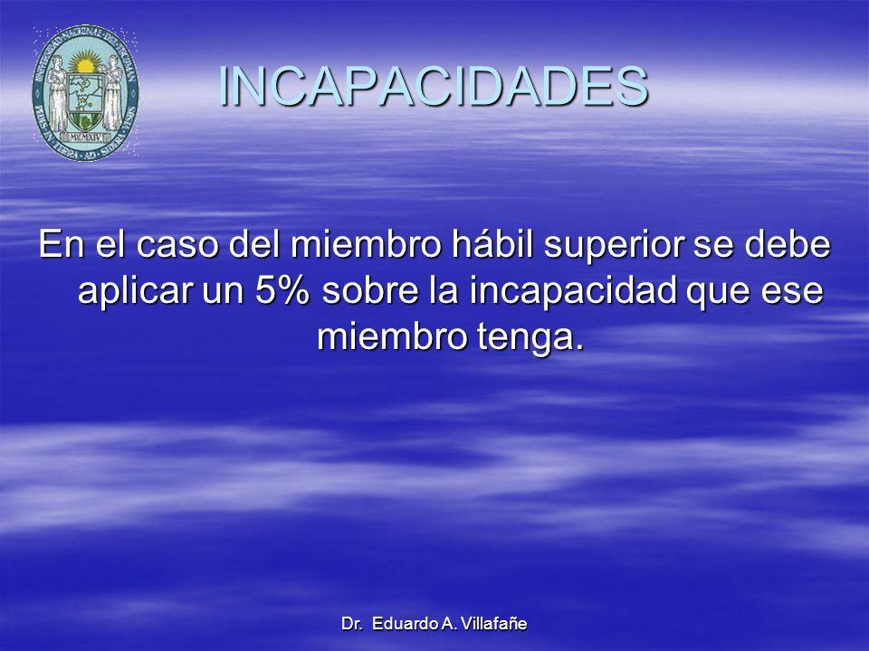 INCAPACIDADES En el caso del miembro hábil superior se debe aplicar un 5% sobre la incapacidad que ese miembro tenga.