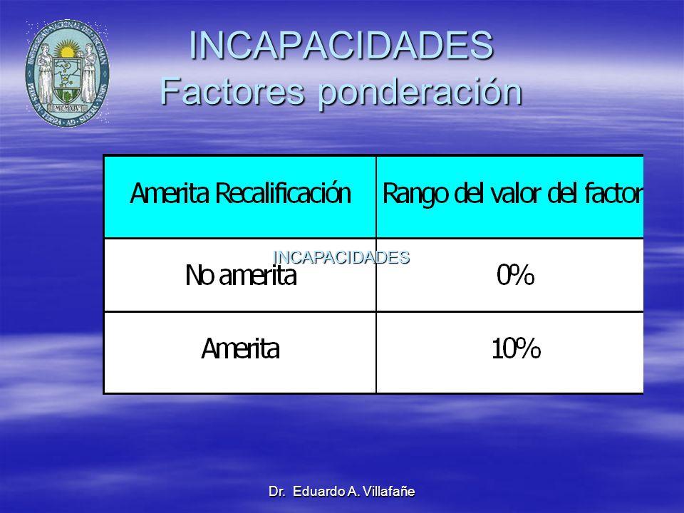 INCAPACIDADES Factores ponderación