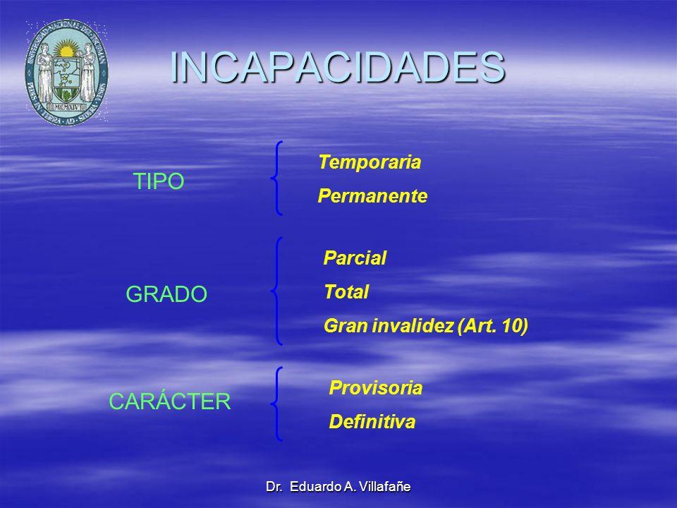 INCAPACIDADES TIPO GRADO CARÁCTER Temporaria Permanente Parcial Total