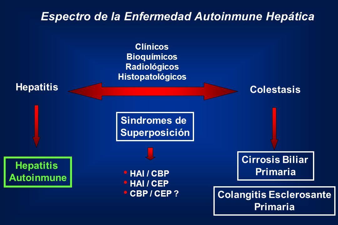 Colangitis Esclerosante